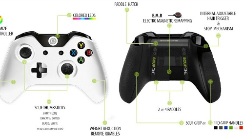 Scuf One Controller Now Available