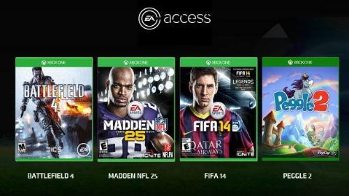 EAAccess NHL 15 And FIFA 15